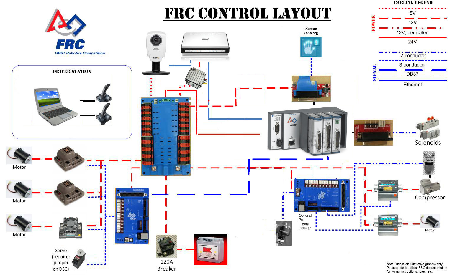 2012FRCControlSystemData PowerChart team358 org robotic eagles first� robotics competition cRIO-FRC Wire Diagram at eliteediting.co