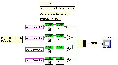 labview digital 0-9 switch example